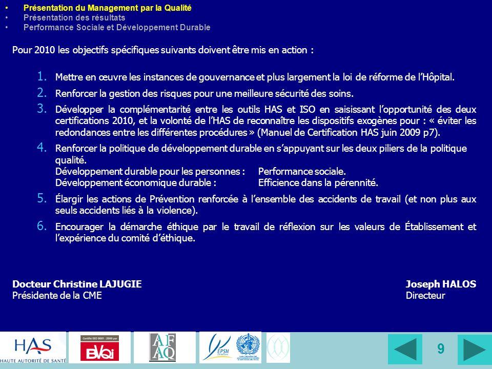 9 Présentation du Management par la Qualité Présentation des résultats Performance Sociale et Développement Durable Pour 2010 les objectifs spécifique