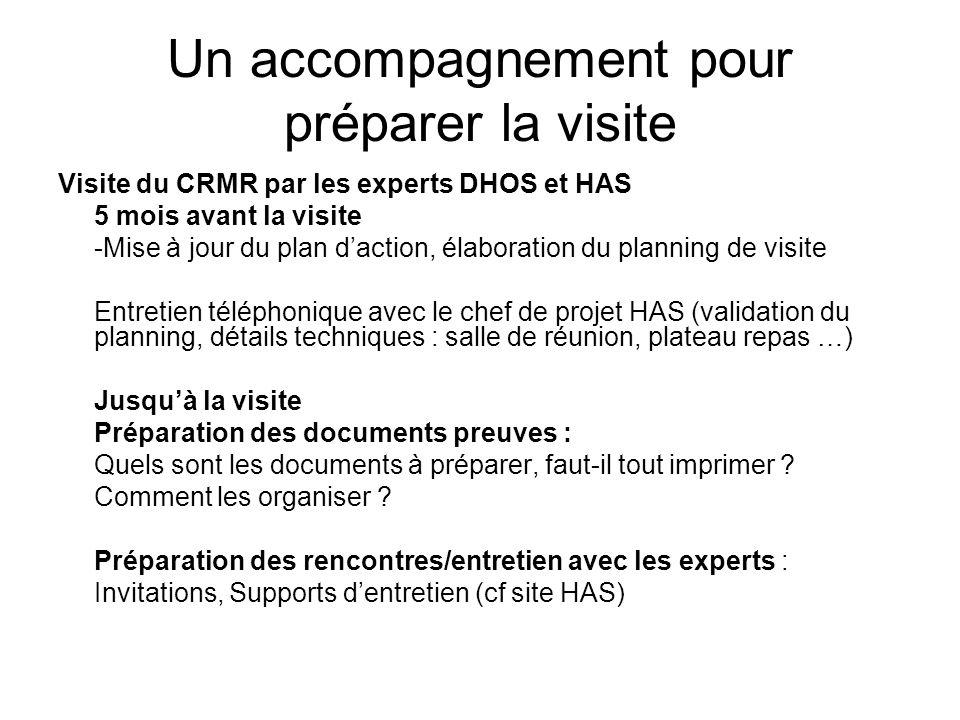 Visite du CRMR par les experts DHOS et HAS 5 mois avant la visite -Mise à jour du plan daction, élaboration du planning de visite Entretien téléphoniq
