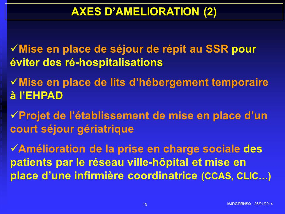 MJDG/RBNSQ - 26/01/2014 13 Mise en place de séjour de répit au SSR pour éviter des ré-hospitalisations Mise en place de lits dhébergement temporaire à