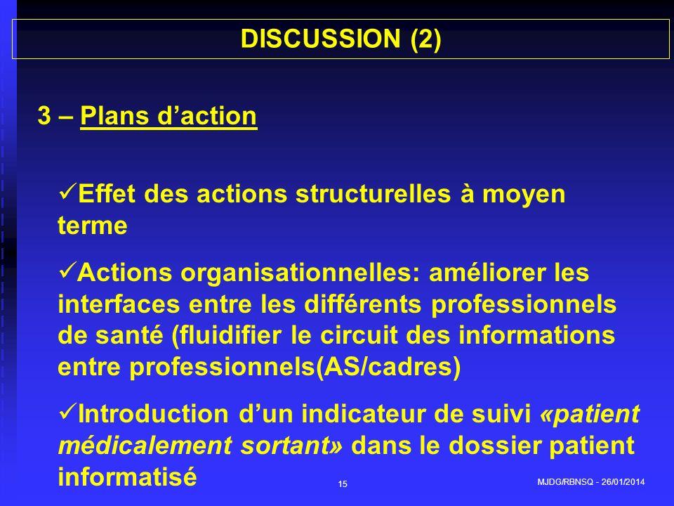 MJDG/RBNSQ - 26/01/2014 15 DISCUSSION (2) 3 – Plans daction Effet des actions structurelles à moyen terme Actions organisationnelles: améliorer les in