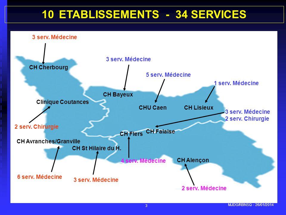 MJDG/RBNSQ - 26/01/2014 3 10 ETABLISSEMENTS - 34 SERVICES 3 serv. Médecine 2 serv. Chirurgie 6 serv. Médecine 3 serv. Médecine CHU Caen 1 serv. Médeci