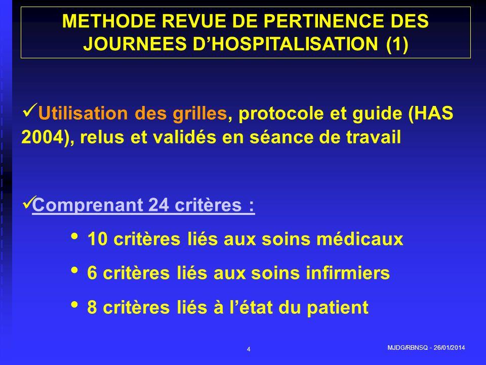 MJDG/RBNSQ - 26/01/2014 5 Notion davis expert Rubrique en clair < 5% des dossiers analysés Situations cliniques instables METHODE REVUE DE PERTINENCE DES JOURNEES DHOSPITALISATION (2) La journée est déclarée pertinente si lun des critères est présent Si aucun critère Journée Non Pertinente