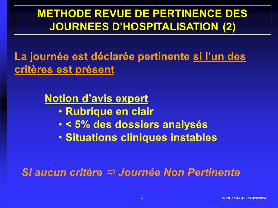 MJDG/RBNSQ - 26/01/2014 6 Si la réponse est OUI JOURNEE NON PERTINENTE MAIS JUSTIFIEE Si la réponse est NON JOURNEE NON PERTINENTE NON JUSTIFIEE METHODE REVUE DE PERTINENCE DES JOURNEES DHOSPITALISATION (3) Devant une journée non pertinente : Quels sont les besoins du patient ce jour .