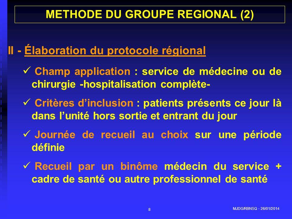 MJDG/RBNSQ - 26/01/2014 8 II - Élaboration du protocole régional Champ application : service de médecine ou de chirurgie -hospitalisation complète- Cr