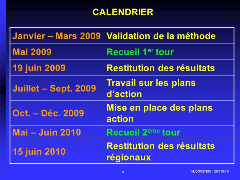 MJDG/RBNSQ - 26/01/2014 9 CALENDRIER Janvier – Mars 2009Validation de la méthode Mai 2009Recueil 1 er tour 19 juin 2009Restitution des résultats Juill