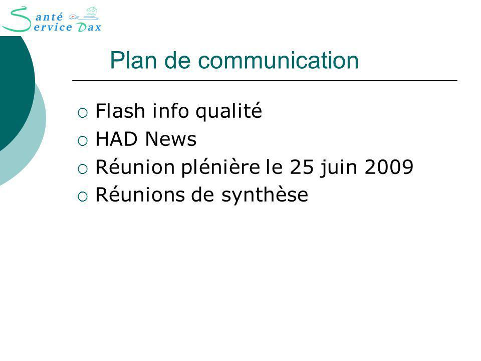 Plan de communication Flash info qualité HAD News Réunion plénière le 25 juin 2009 Réunions de synthèse