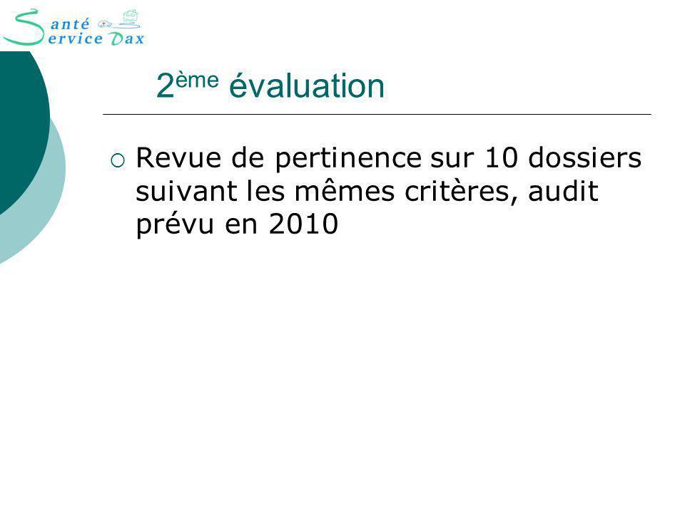 2 ème évaluation Revue de pertinence sur 10 dossiers suivant les mêmes critères, audit prévu en 2010