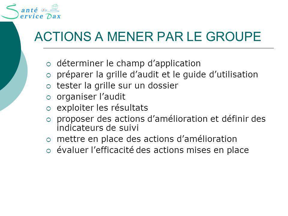 ACTIONS A MENER PAR LE GROUPE déterminer le champ dapplication préparer la grille daudit et le guide dutilisation tester la grille sur un dossier orga