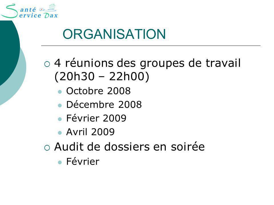 ORGANISATION 4 réunions des groupes de travail (20h30 – 22h00) Octobre 2008 Décembre 2008 Février 2009 Avril 2009 Audit de dossiers en soirée Février