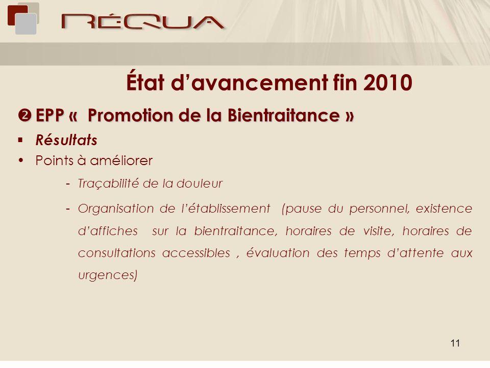 11 État davancement fin 2010 EPP « Promotion de la Bientraitance » EPP « Promotion de la Bientraitance » Résultats Points à améliorer -Traçabilité de
