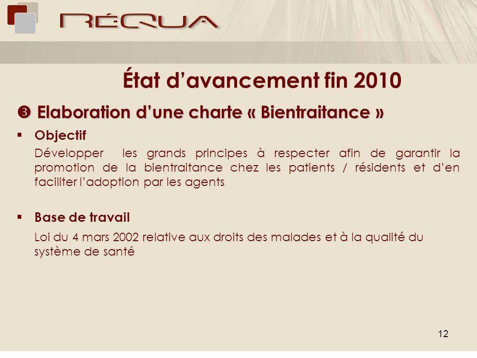 12 État davancement fin 2010 Elaboration dune charte « Bientraitance » Elaboration dune charte « Bientraitance » Objectif Développer les grands princi