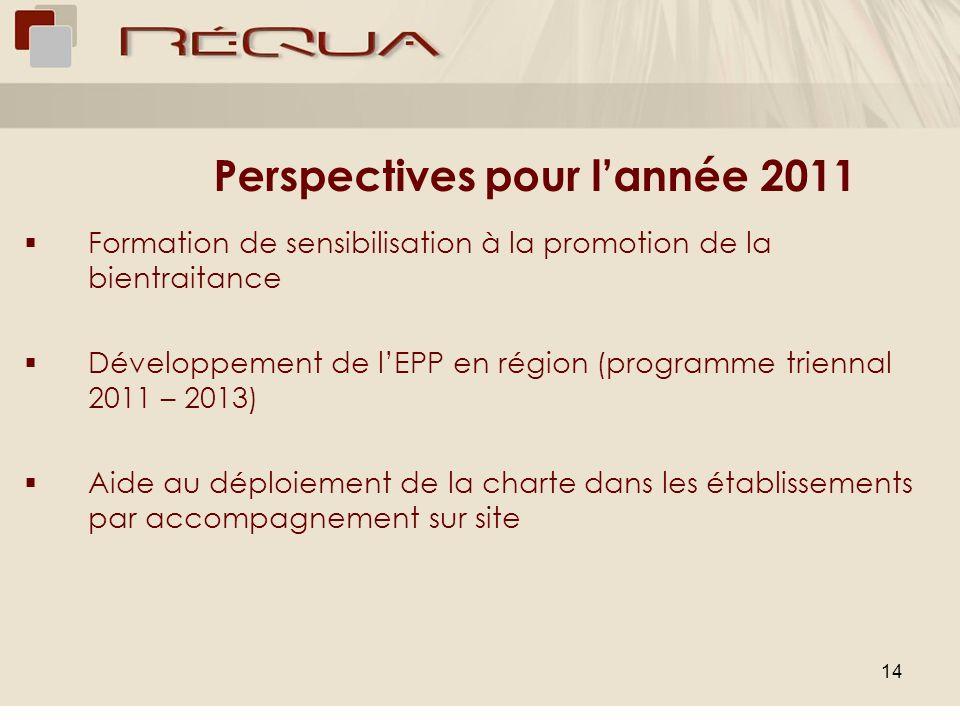 14 Perspectives pour lannée 2011 Formation de sensibilisation à la promotion de la bientraitance Développement de lEPP en région (programme triennal 2011 – 2013) Aide au déploiement de la charte dans les établissements par accompagnement sur site