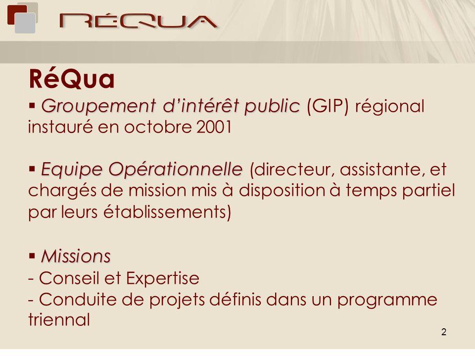 2 RéQua Groupement dintérêt public Groupement dintérêt public (GIP) régional instauré en octobre 2001 Equipe Opérationnelle Equipe Opérationnelle (dir