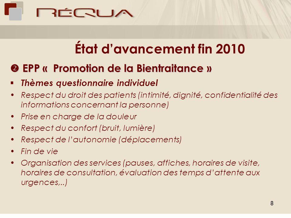 8 État davancement fin 2010 EPP « Promotion de la Bientraitance » EPP « Promotion de la Bientraitance » Thèmes questionnaire individuel Respect du dro