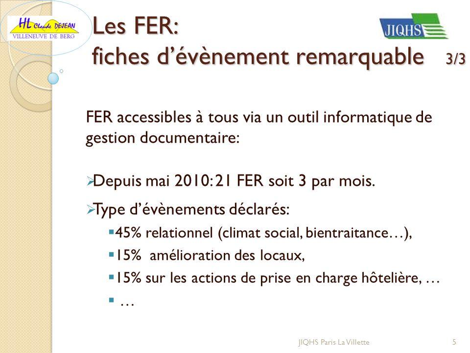 JIQHS Paris La Villette FER accessibles à tous via un outil informatique de gestion documentaire: Depuis mai 2010: 21 FER soit 3 par mois. Type dévène
