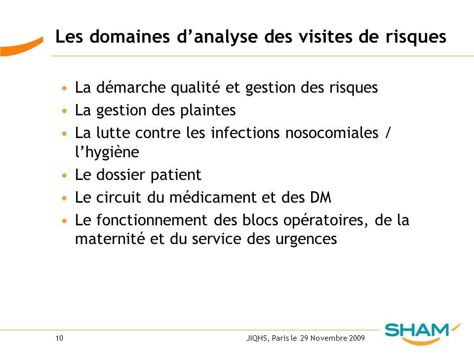 JIQHS, Paris le 29 Novembre 200910 Les domaines danalyse des visites de risques La démarche qualité et gestion des risques La gestion des plaintes La