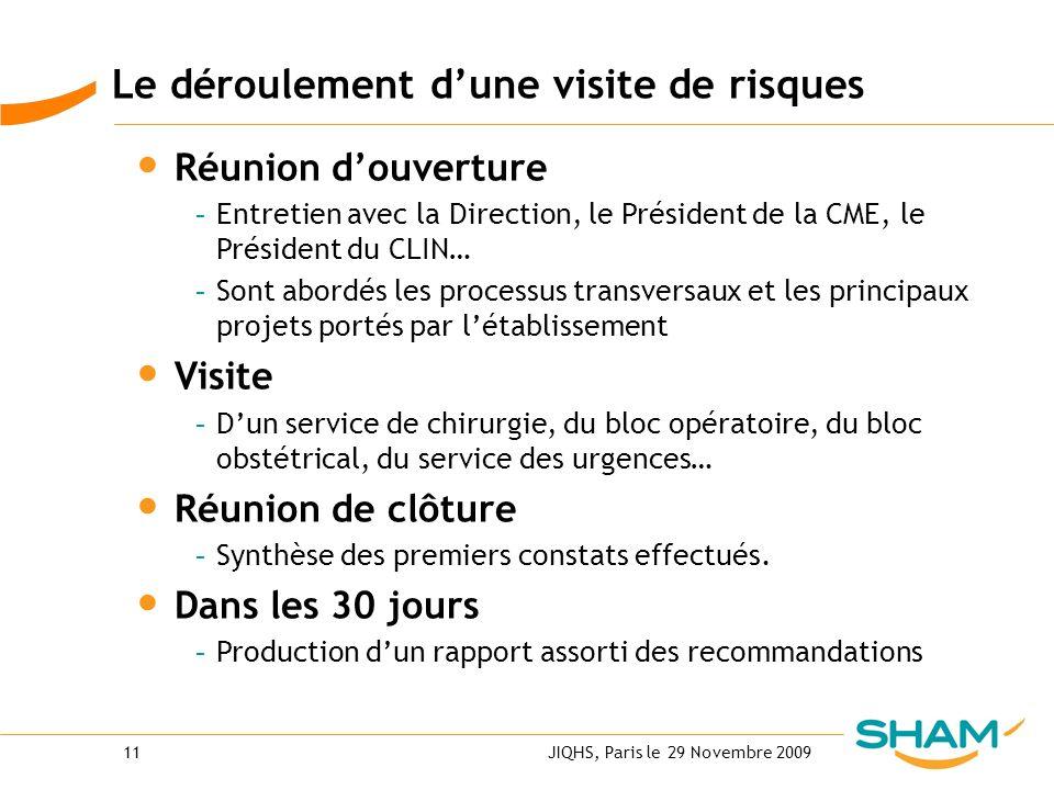 JIQHS, Paris le 29 Novembre 200911 Le déroulement dune visite de risques Réunion douverture - Entretien avec la Direction, le Président de la CME, le