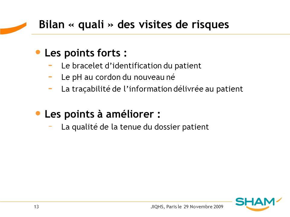 JIQHS, Paris le 29 Novembre 200913 Bilan « quali » des visites de risques Les points forts : - Le bracelet didentification du patient - Le pH au cordo