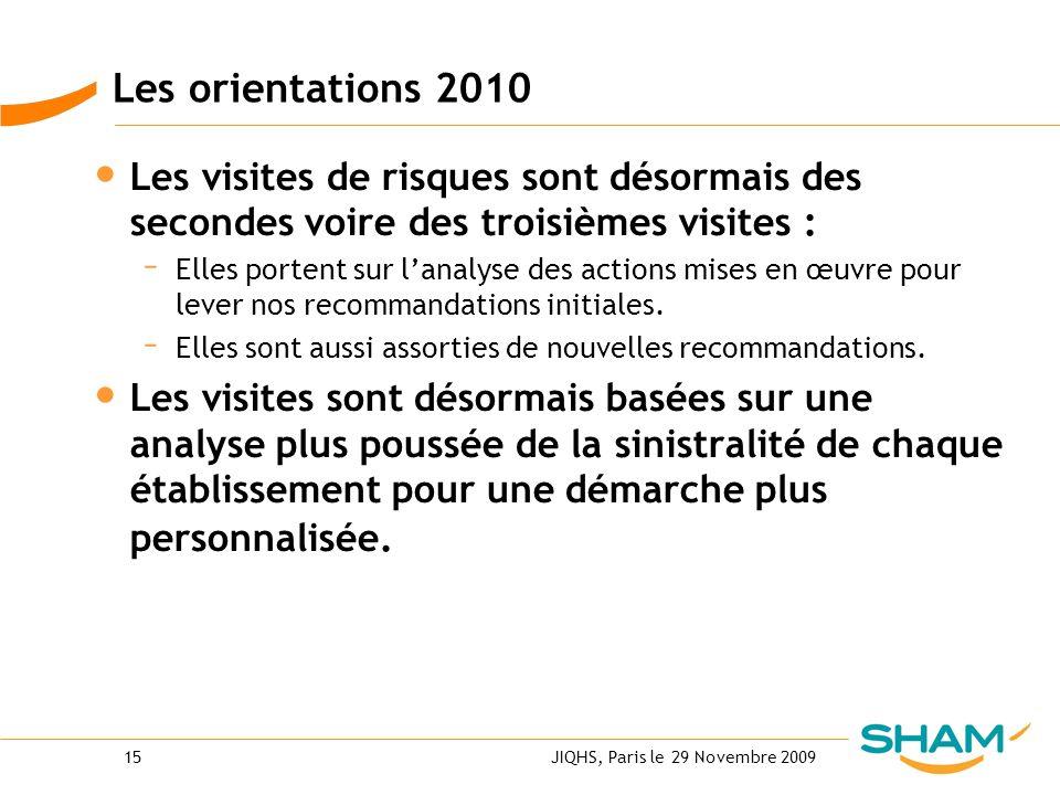 JIQHS, Paris le 29 Novembre 200915 Les orientations 2010 Les visites de risques sont désormais des secondes voire des troisièmes visites : – Elles por