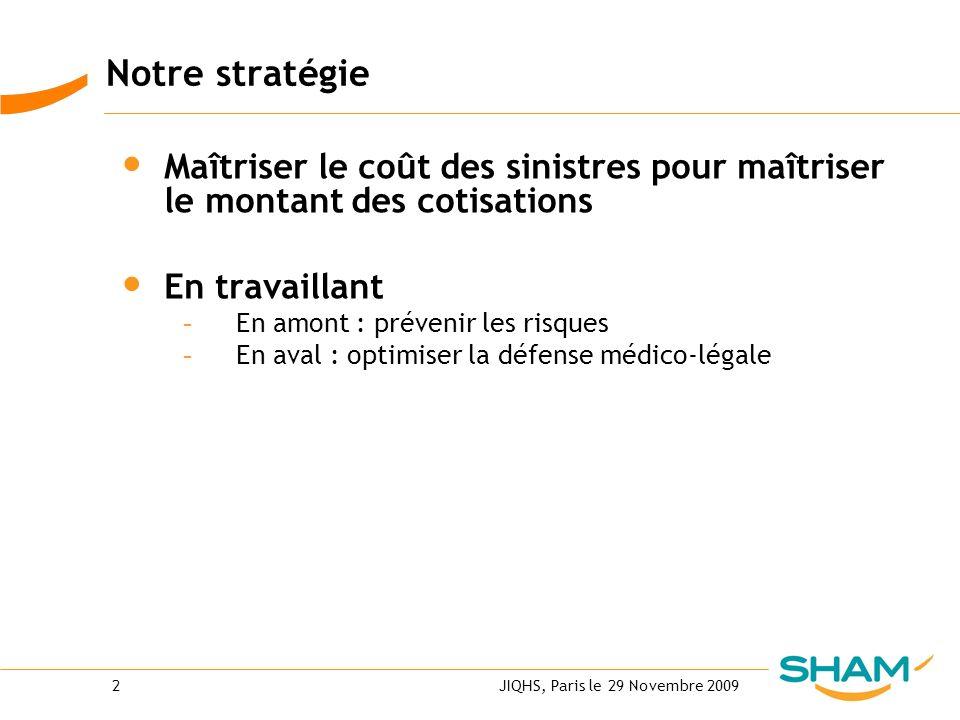 JIQHS, Paris le 29 Novembre 20092 Notre stratégie Maîtriser le coût des sinistres pour maîtriser le montant des cotisations En travaillant - En amont