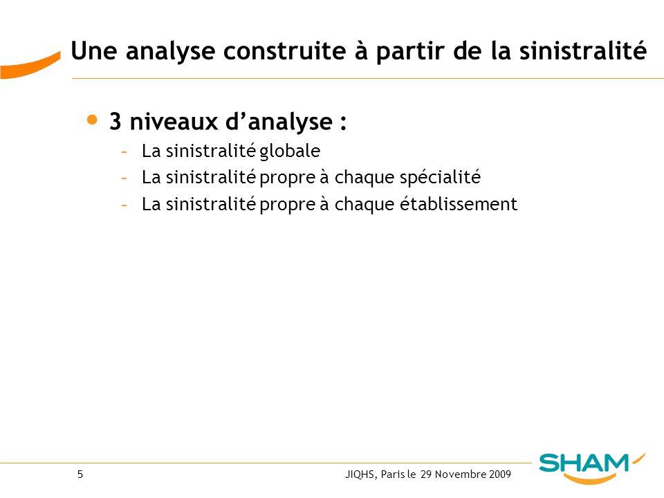 JIQHS, Paris le 29 Novembre 20095 Une analyse construite à partir de la sinistralité 3 niveaux danalyse : - La sinistralité globale - La sinistralité