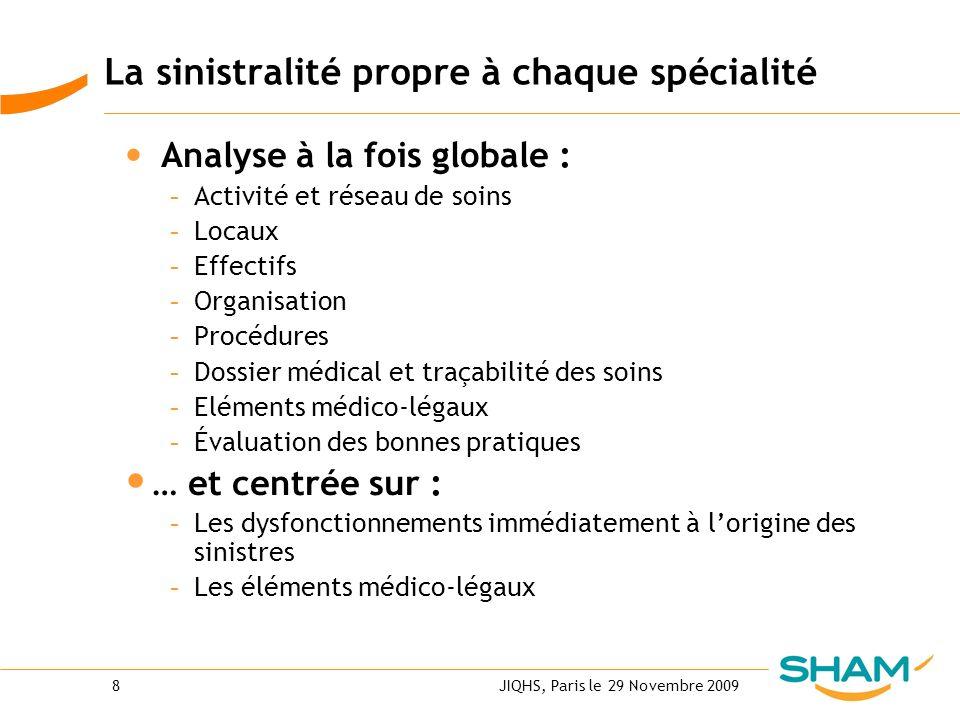 JIQHS, Paris le 29 Novembre 20098 La sinistralité propre à chaque spécialité Analyse à la fois globale : - Activité et réseau de soins - Locaux - Effe