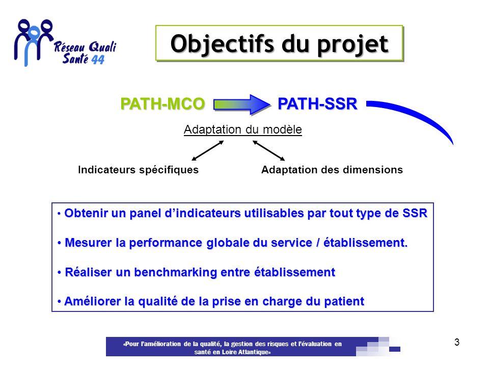 «Pour lamélioration de la qualité, la gestion des risques et lévaluation en santé en Loire Atlantique» 3 Adaptation des dimensions PATH-MCOPATH-SSR Ad
