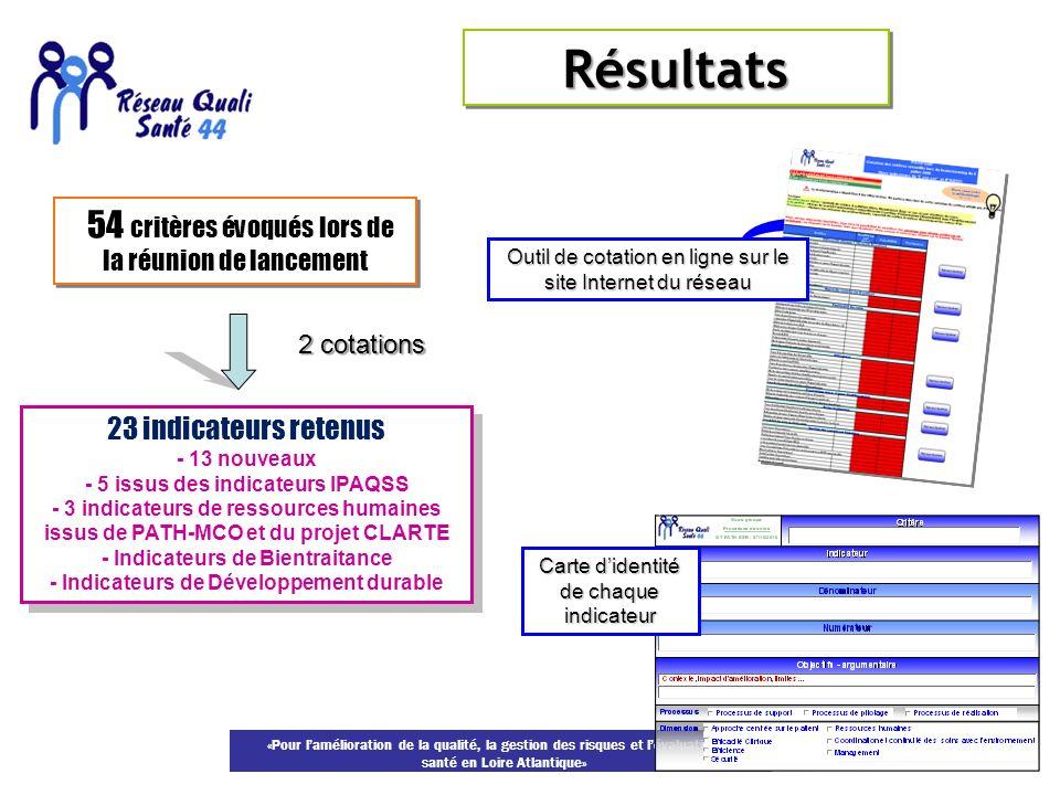 «Pour lamélioration de la qualité, la gestion des risques et lévaluation en santé en Loire Atlantique» 77 RésultatsRésultats 54 critères évoqués lors