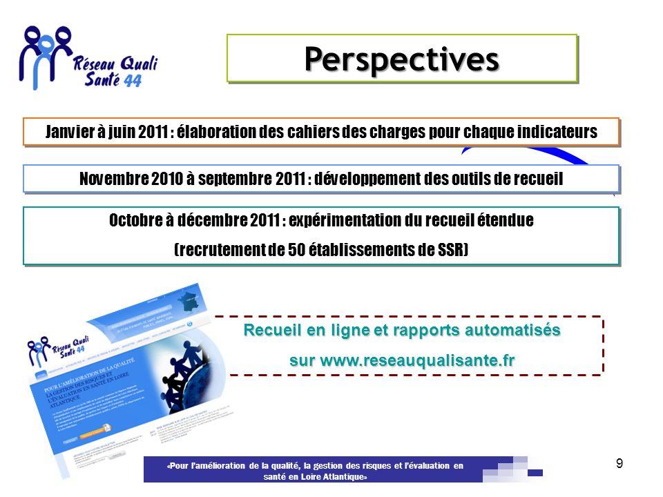 «Pour lamélioration de la qualité, la gestion des risques et lévaluation en santé en Loire Atlantique» 9 PerspectivesPerspectives Janvier à juin 2011