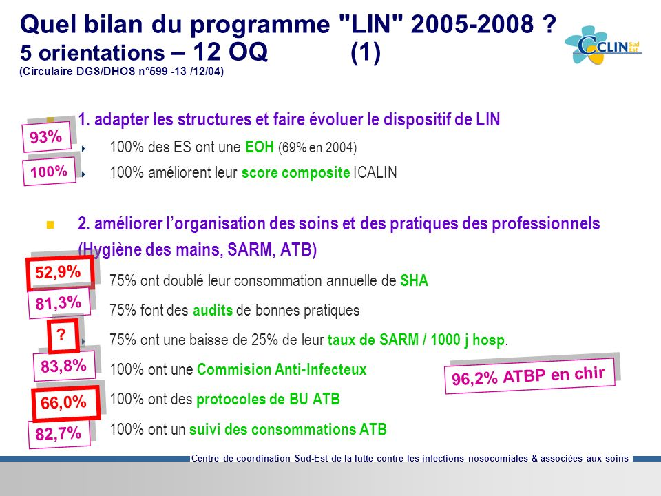 Centre de coordination Sud-Est de la lutte contre les infections nosocomiales & associées aux soins Quel bilan du programme LIN 2005-2008 .