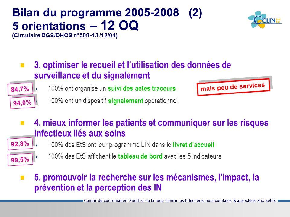 Centre de coordination Sud-Est de la lutte contre les infections nosocomiales & associées aux soins Bilan du programme 2005-2008 (2) 5 orientations – 12 OQ (Circulaire DGS/DHOS n°599 -13 /12/04) 3.