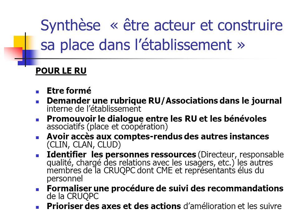 Synthèse « être acteur et construire sa place dans létablissement » POUR LE RU Etre formé Demander une rubrique RU/Associations dans le journal intern