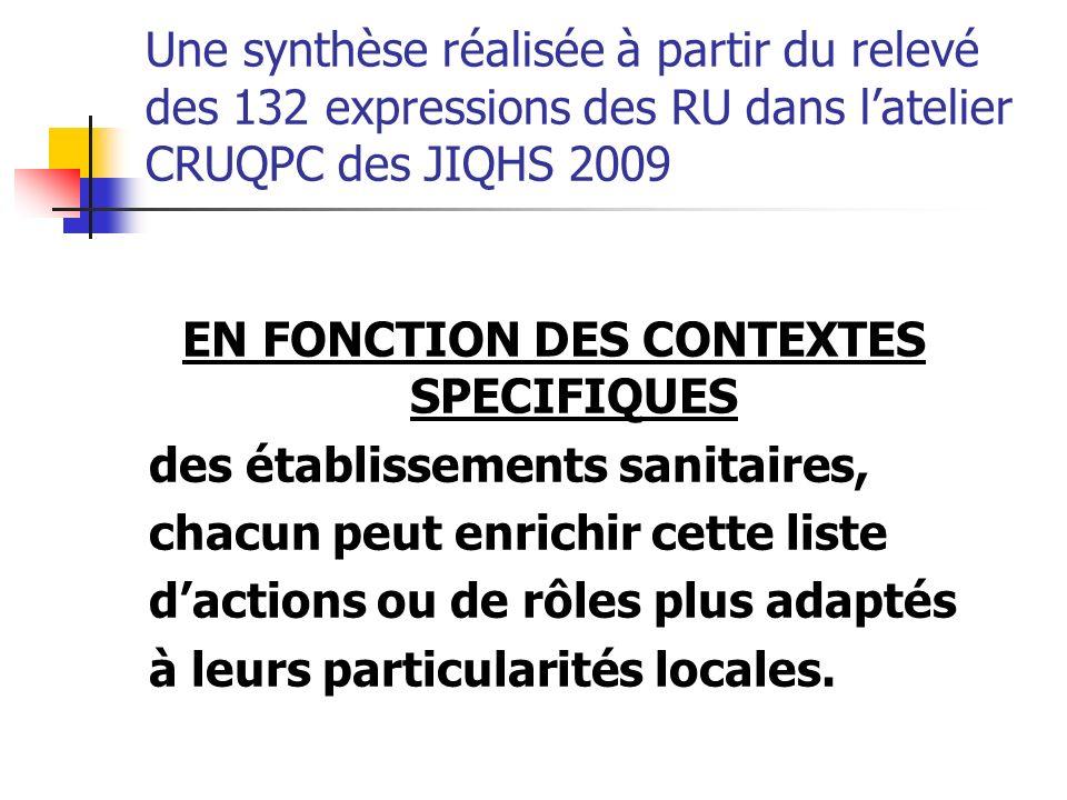 Une synthèse réalisée à partir du relevé des 132 expressions des RU dans latelier CRUQPC des JIQHS 2009 EN FONCTION DES CONTEXTES SPECIFIQUES des étab