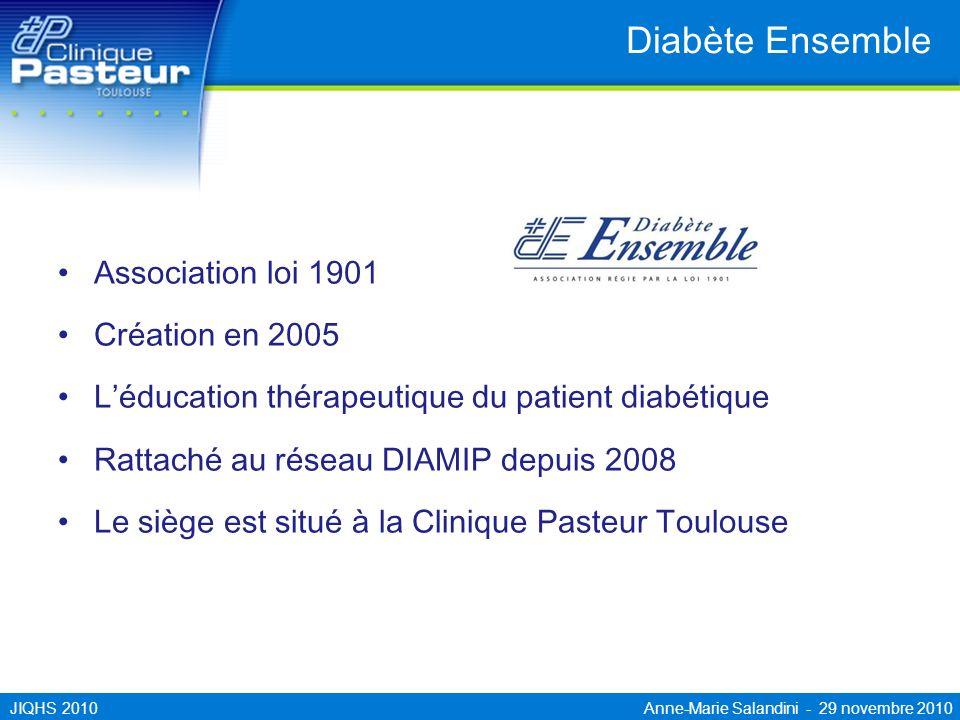 JIQHS 2010 Anne-Marie Salandini - 29 novembre 2010 Diabète Ensemble Association loi 1901 Création en 2005 Léducation thérapeutique du patient diabétiq