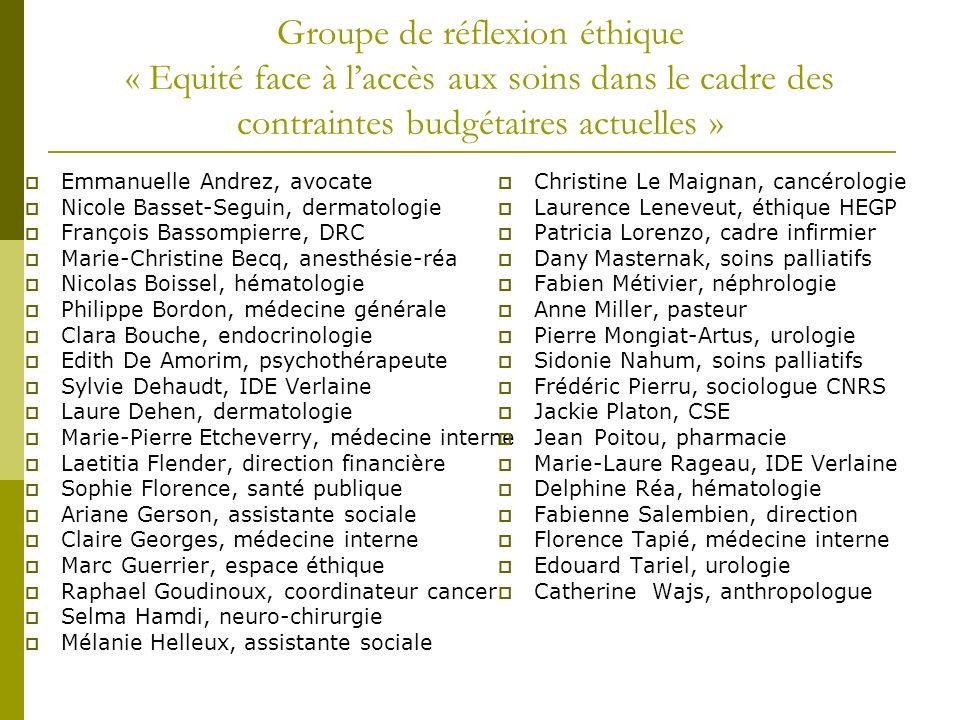 Groupe de réflexion éthique « Equité face à laccès aux soins dans le cadre des contraintes budgétaires actuelles » Emmanuelle Andrez, avocate Nicole B