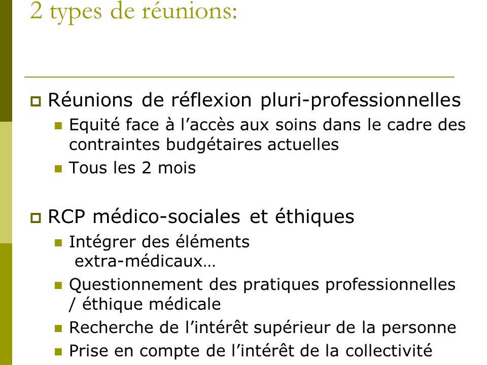 2 types de réunions: Réunions de réflexion pluri-professionnelles Equité face à laccès aux soins dans le cadre des contraintes budgétaires actuelles T