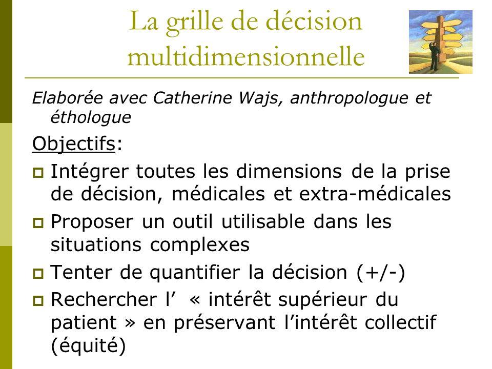 La grille de décision multidimensionnelle Elaborée avec Catherine Wajs, anthropologue et éthologue Objectifs: Intégrer toutes les dimensions de la pri