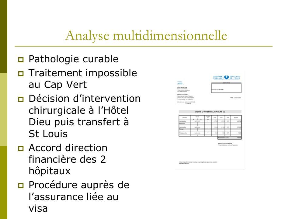 Analyse multidimensionnelle Pathologie curable Traitement impossible au Cap Vert Décision dintervention chirurgicale à lHôtel Dieu puis transfert à St