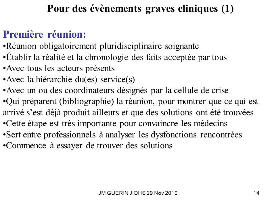JM GUERIN JIQHS 29 Nov 201014 Pour des évènements graves cliniques (1) Première réunion: Réunion obligatoirement pluridisciplinaire soignante Établir