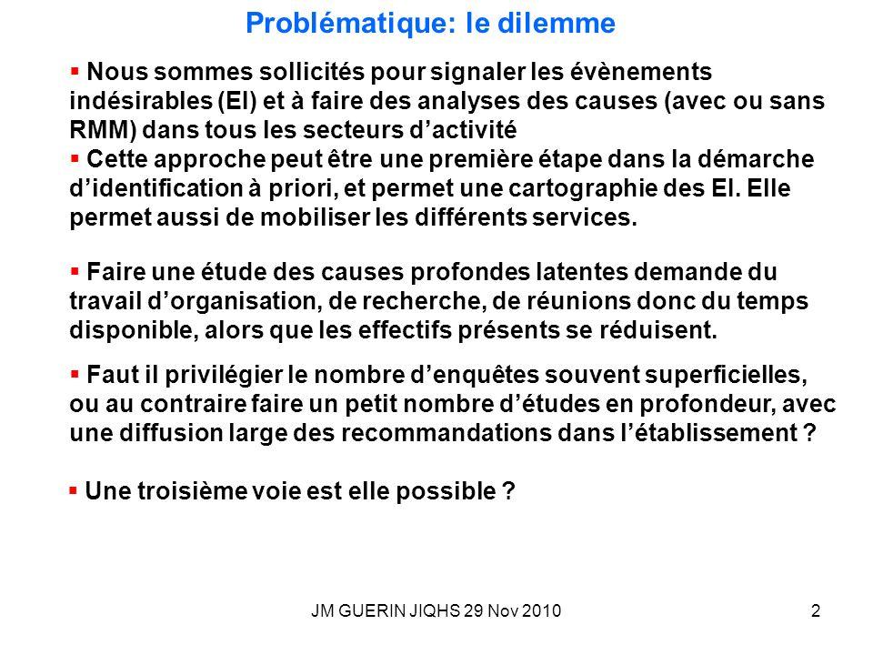 JM GUERIN JIQHS 29 Nov 20102 Problématique: le dilemme Nous sommes sollicités pour signaler les évènements indésirables (EI) et à faire des analyses d