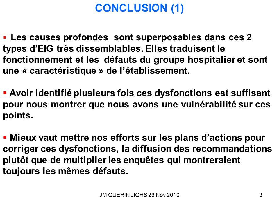 JM GUERIN JIQHS 29 Nov 20109 CONCLUSION (1) Les causes profondes sont superposables dans ces 2 types dEIG très dissemblables. Elles traduisent le fonc