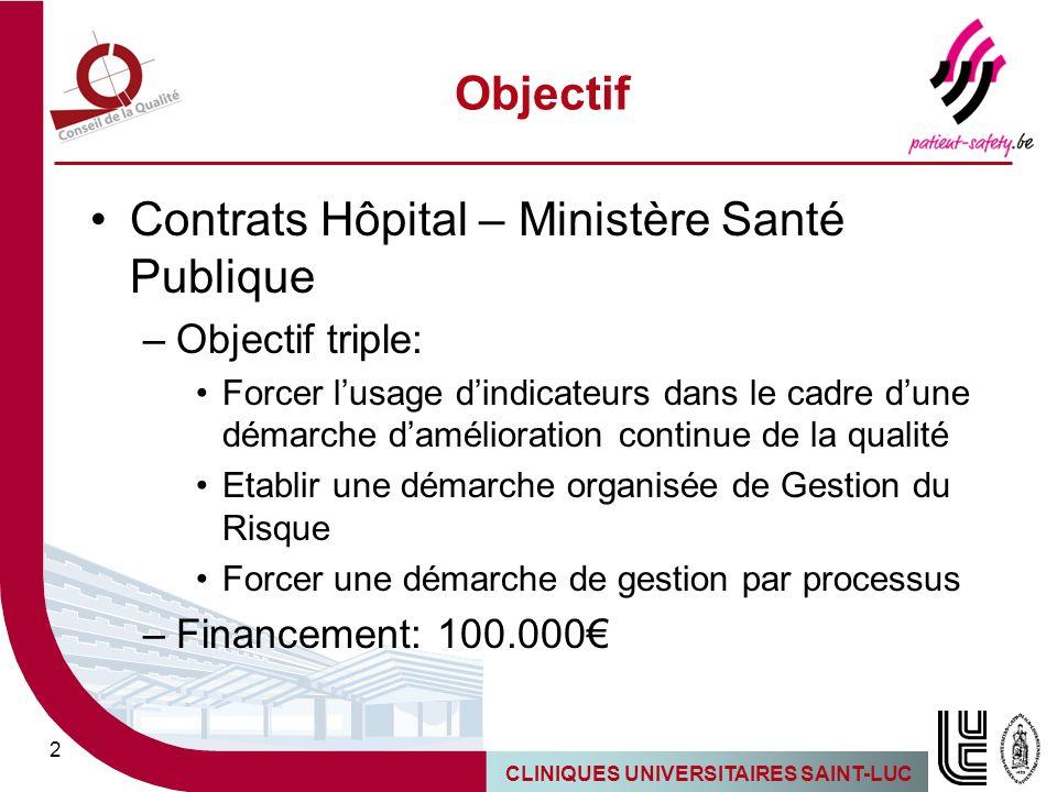 CLINIQUES UNIVERSITAIRES SAINT-LUC Objectif Contrats Hôpital – Ministère Santé Publique –Objectif triple: Forcer lusage dindicateurs dans le cadre dun