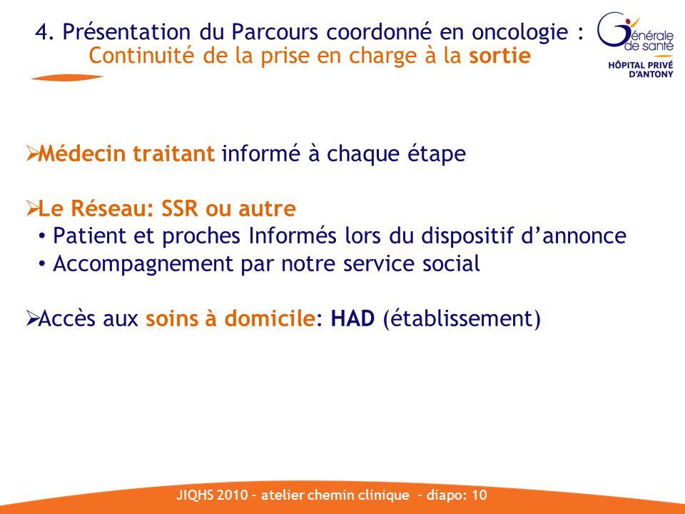 JIQHS 2010 - atelier chemin clinique - diapo: 10 4. Présentation du Parcours coordonné en oncologie : Continuité de la prise en charge à la sortie Méd