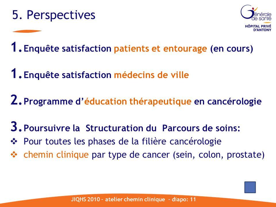 5. Perspectives 1. Enquête satisfaction patients et entourage (en cours) 1. Enquête satisfaction médecins de ville 2. Programme déducation thérapeutiq