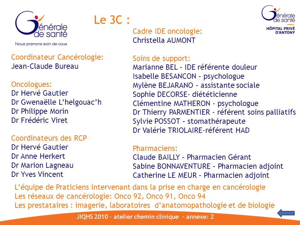 JIQHS 2010 - atelier chemin clinique - annexe: 2 Coordinateur Cancérologie: Jean-Claude Bureau Oncologues: Dr Hervé Gautier Dr Gwenaëlle Lhelgouach Dr