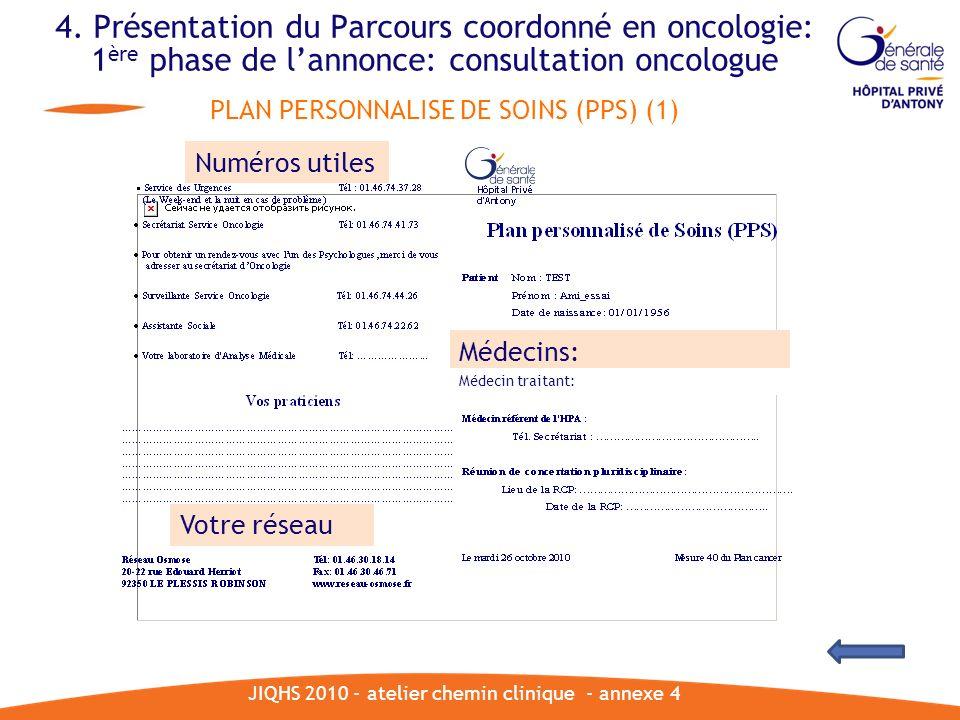 JIQHS 2010 - atelier chemin clinique - annexe 4 4. Présentation du Parcours coordonné en oncologie: 1 ère phase de lannonce: consultation oncologue PL
