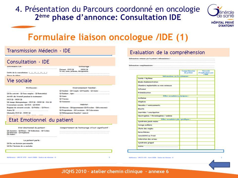 JIQHS 2010 - atelier chemin clinique - annexe 6 Formulaire liaison oncologue /IDE (1) 4. Présentation du Parcours coordonné en oncologie 2 ème phase d