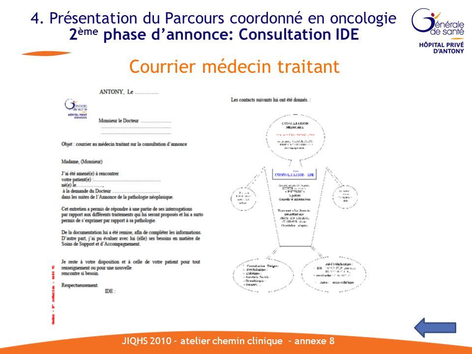 Courrier médecin traitant JIQHS 2010 - atelier chemin clinique - annexe 8 4. Présentation du Parcours coordonné en oncologie 2 ème phase dannonce: Con