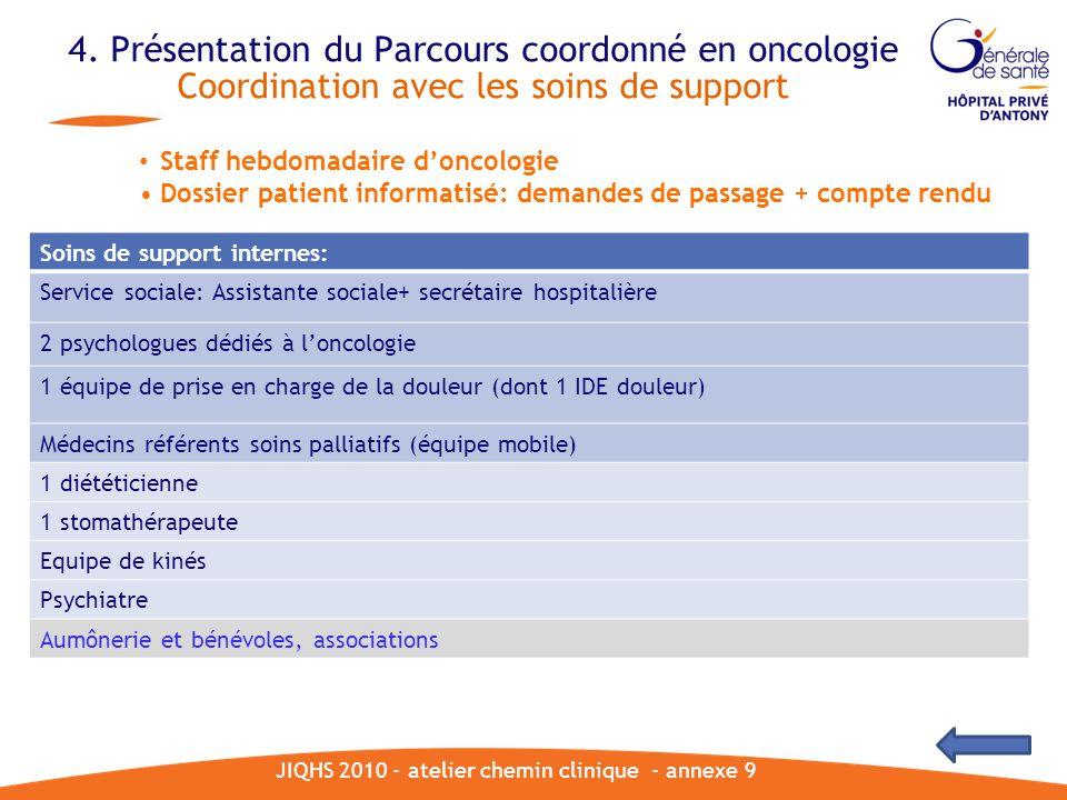 4. Présentation du Parcours coordonné en oncologie Coordination avec les soins de support Soins de support internes: Service sociale: Assistante socia