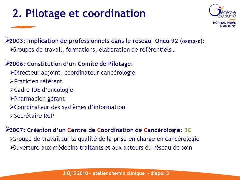 JIQHS 2010 - atelier chemin clinique - diapo: 3 2. Pilotage et coordination 2003: Implication de professionnels dans le réseau Onco 92 ( osmose ): Gro